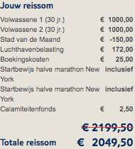 6 dagen New York €1011
